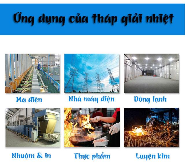 Tháp giảm nhiệt nước Liang Chi LBC-25RT