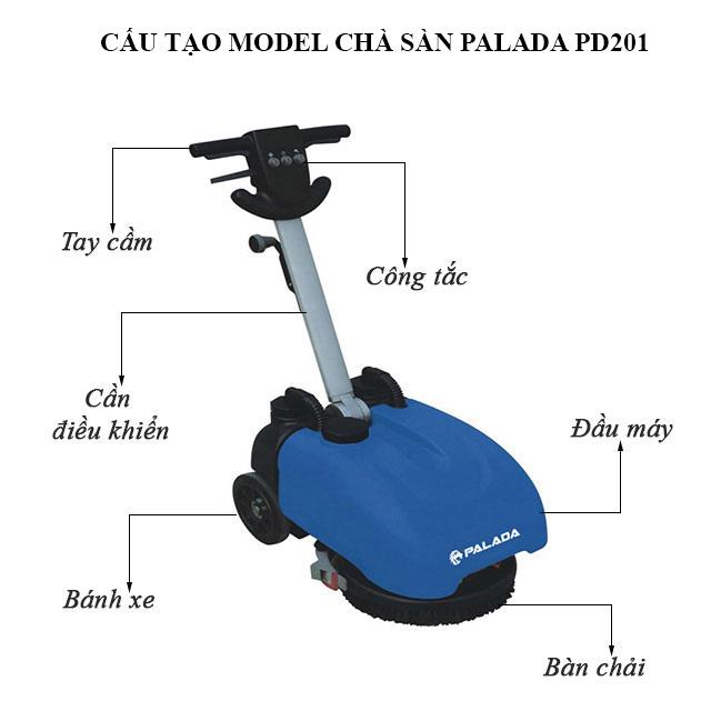 Cấu tạo model Palada PD201