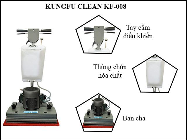 Cấu tạo model Kungfu Clean KF-008