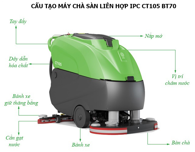 Cấu tạo model chà sàn liên hợp IPC CT105 BT70
