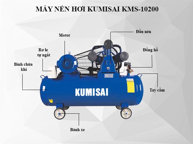 Cấu tạo máy khí nén Kumisai KMS-10200