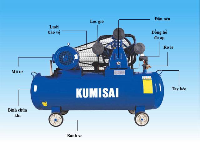 Cấu tạo model Kumisai KMS-75300