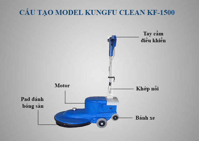 Cấu tạo model Kungfu Clean KF-1500