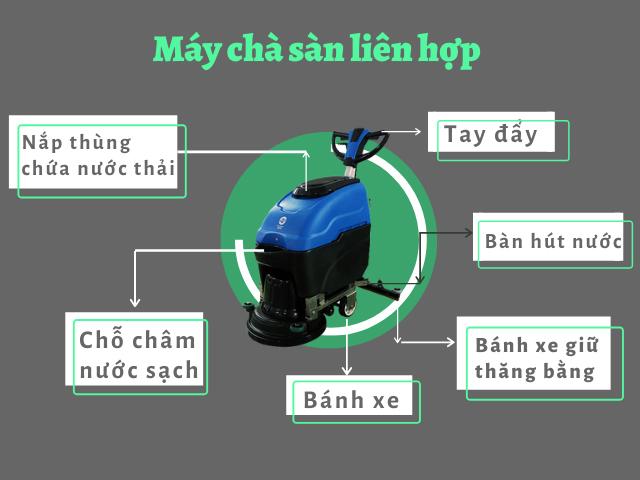 cấu tạo máy chà sàn liên hợp