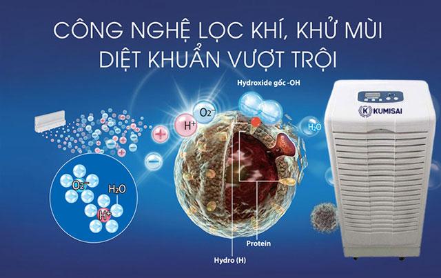 Máy hút ẩm Kumisai KMS-1500D sở hữu khả năng lọc khuẩn thông minh