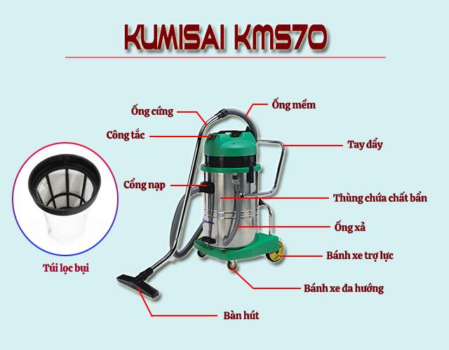 Các bộ phận của máy hút bụi công nghiệp Kumisai KMS70