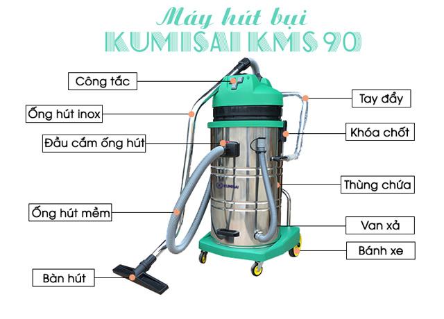 Máy hút bụi hút nước Kumisai KMS 90