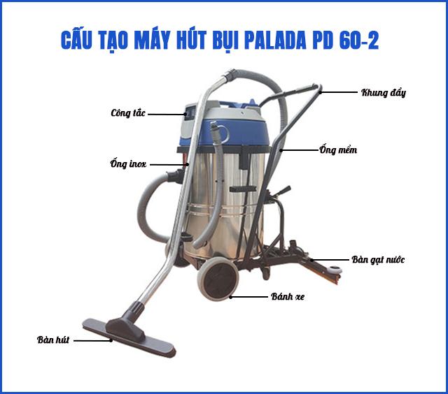 Cấu tạo máy hút bụi Palada PD 60-2