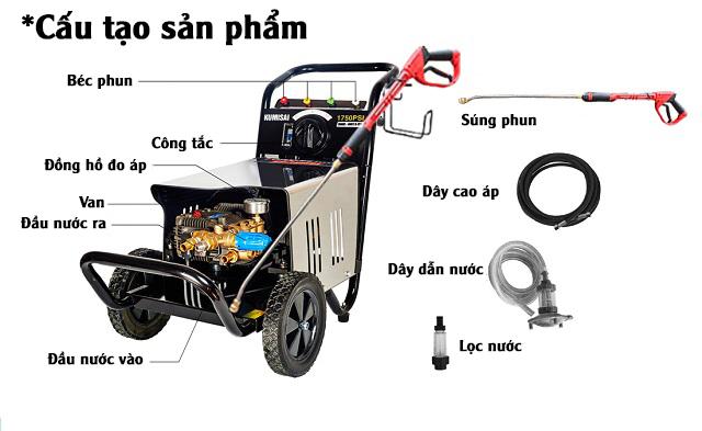 Máy rửa xe cao áp Kumisai KMS 18M17.5-3T4