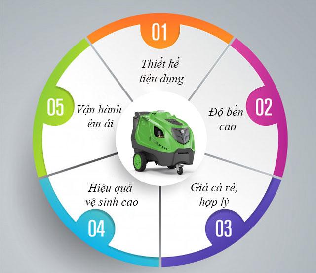 máy rửa xe IPC PW-H100 D2515P T (3 bánh)