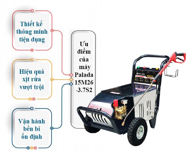 máy bơm rửa xe Palada 15M26-3.7S2