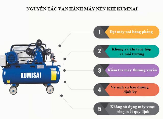 Nguyên tắc vận hành thiết bị khí nén Kumisai