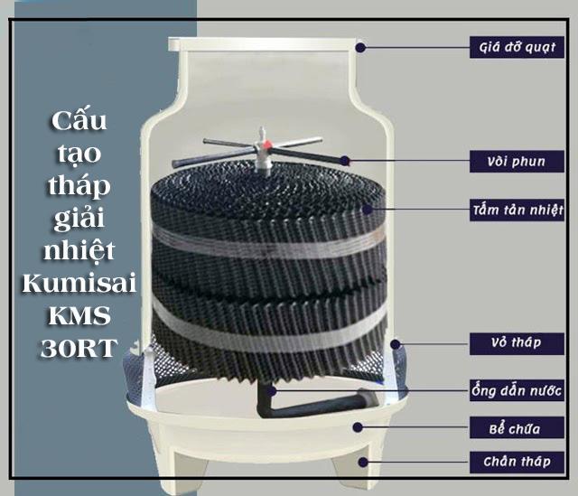Tháp giải nhiệt nước Kumisai KMS 30RT