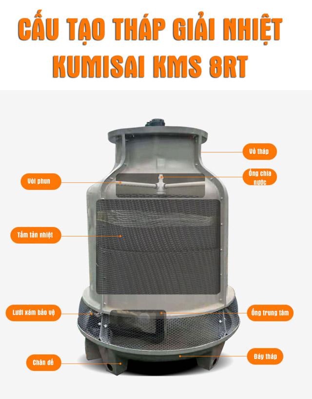Tháp giải nhiệt nước Kumisai KMS 8RT