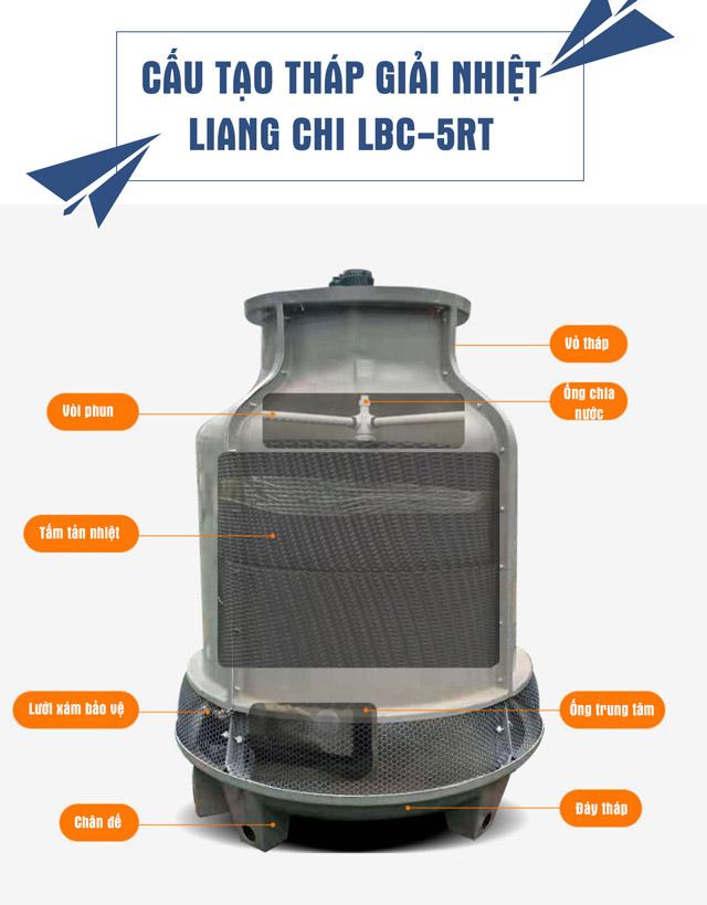 Tháp giảm nhiệt nước Liang Chi LBC - 5RT