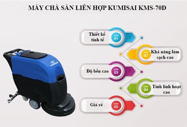 Kumisai KMS-70D - Sự lựa chọn số 1 cho doanh nghiệp