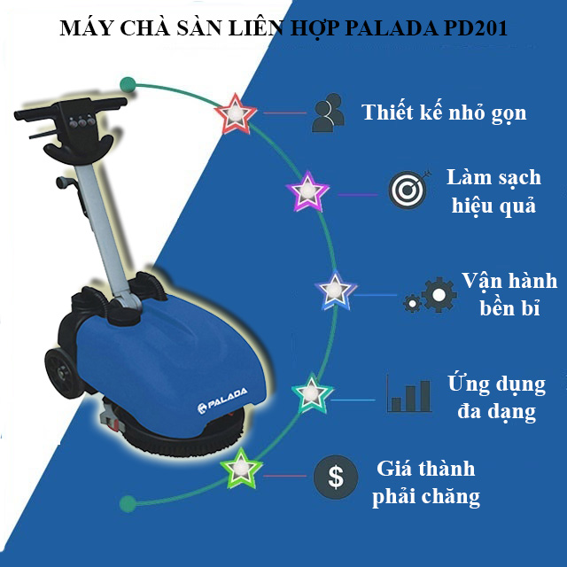 Palada PD201 được người dùng đánh giá cao về tính năng và thiết kế