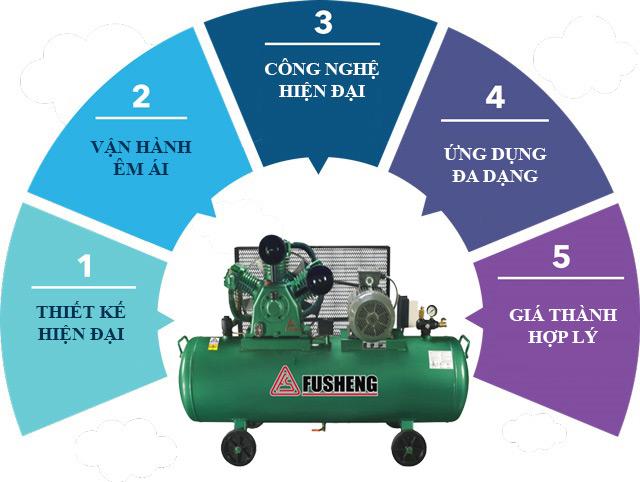 Tính năng nổi trội của model khí nén không dầu Fusheng FTA-150