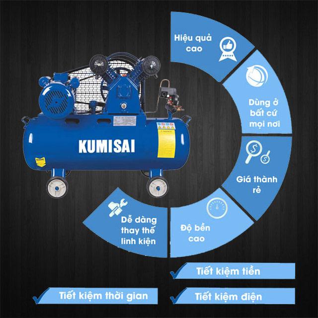 Tại sao máy nén hơi mini Kumisai KMS-270 được nhiều người ưa chuộng?
