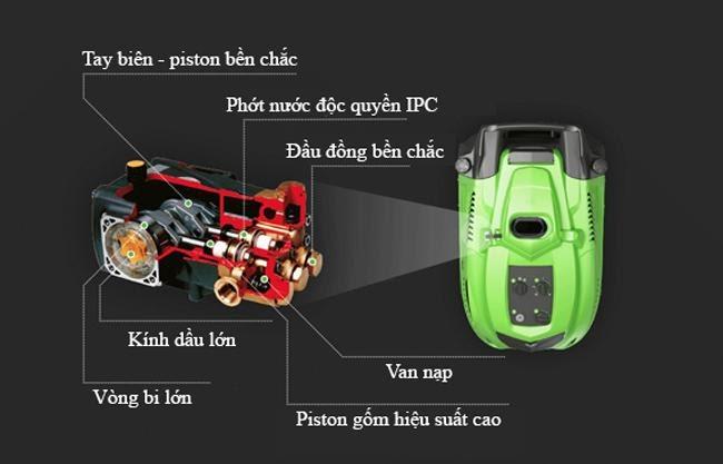 Motor độc quyền IPC chất lượng cao giúp máy vận hành mạnh mẽ