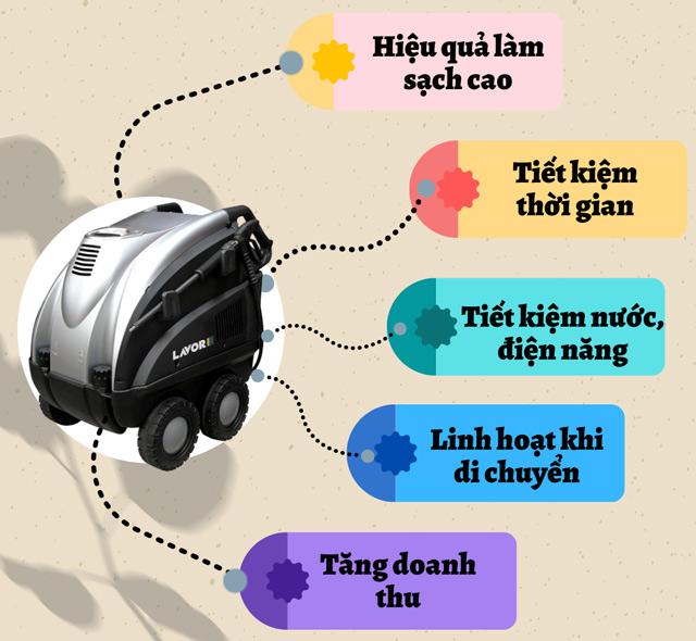 Những ưu điểm của máy rửa xe nước nóng GV Metis Lavor