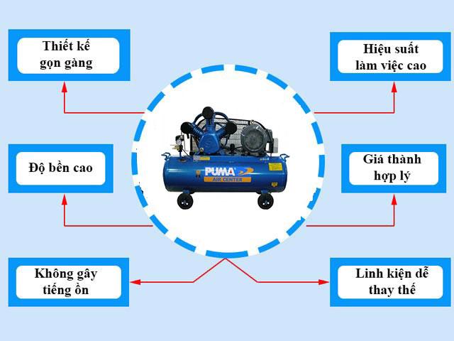 máy nén khí puma 3 pha