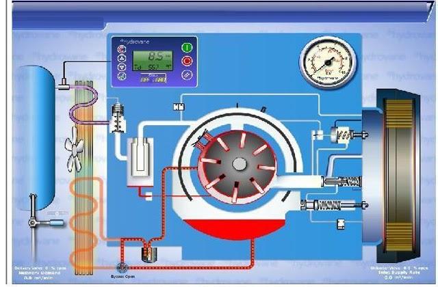 nguyên lý máy nén khí ly tâm