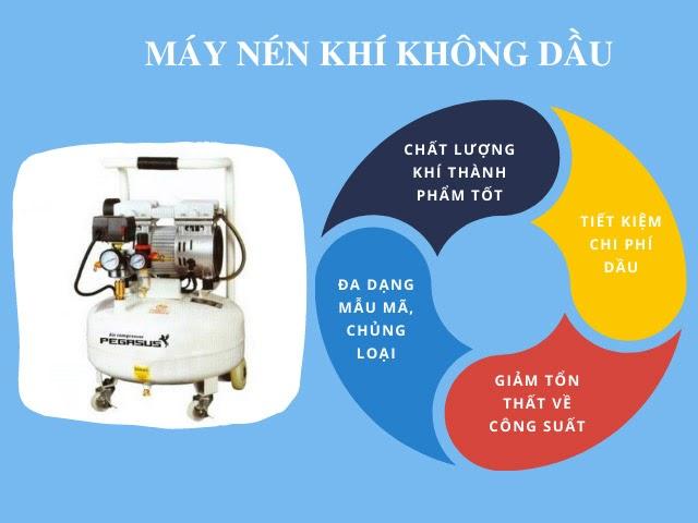 máy nén khí không dầu nhật bản