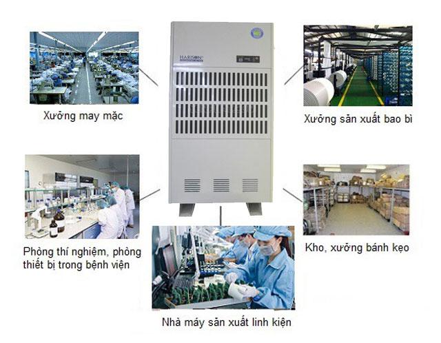 Ứng dụng của máy hút ẩm công nghiệp Harison