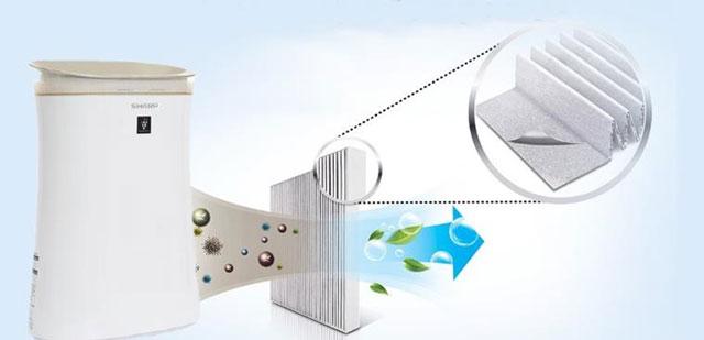 Máy hút ẩm mini hoạt động theo nguyên lý khá đơn giản