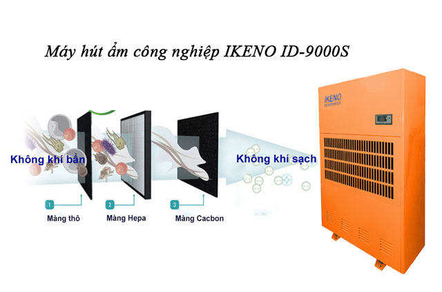 IKENO ID-9000S có hiệu quả làm việc vượt trội