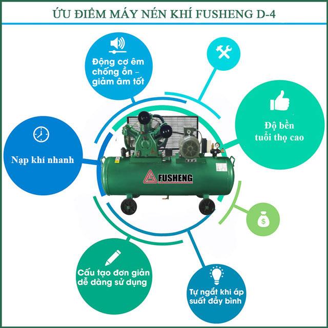 Máy nén hơi Fusheng D-4