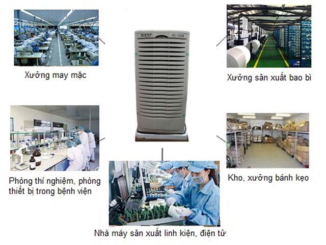 Ứng dụng của máy hút độ ẩm Aikyo