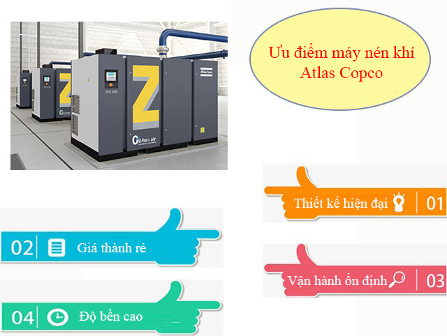 máy nén khí trục vít không dầu atlas copco