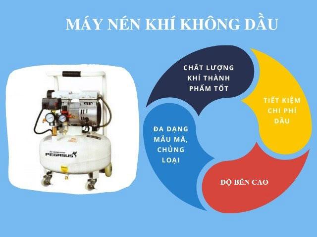 máy nén khí giảm âm không dầu