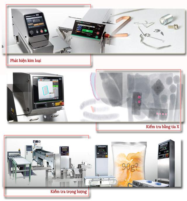 máy dò kim loại anritsu đa dạng sản phẩm