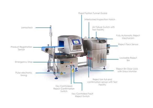 Cấu tạo máy dò kim công nghiệp