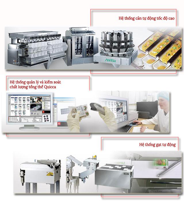 đa dạng các sản phẩm máy dò kim loại anritsu