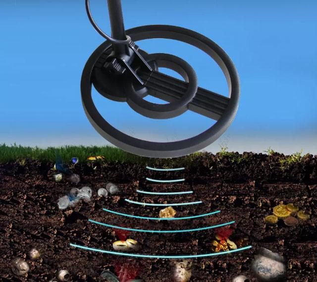 thuê máy dò kim loại dưới lòng đất
